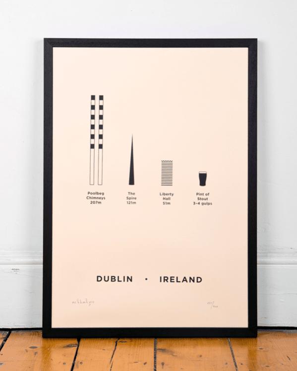 mehimyou-Dublin