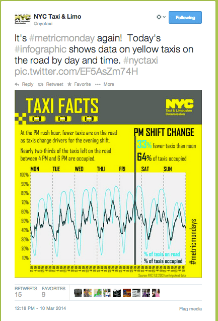 NYC taxis - picture 1