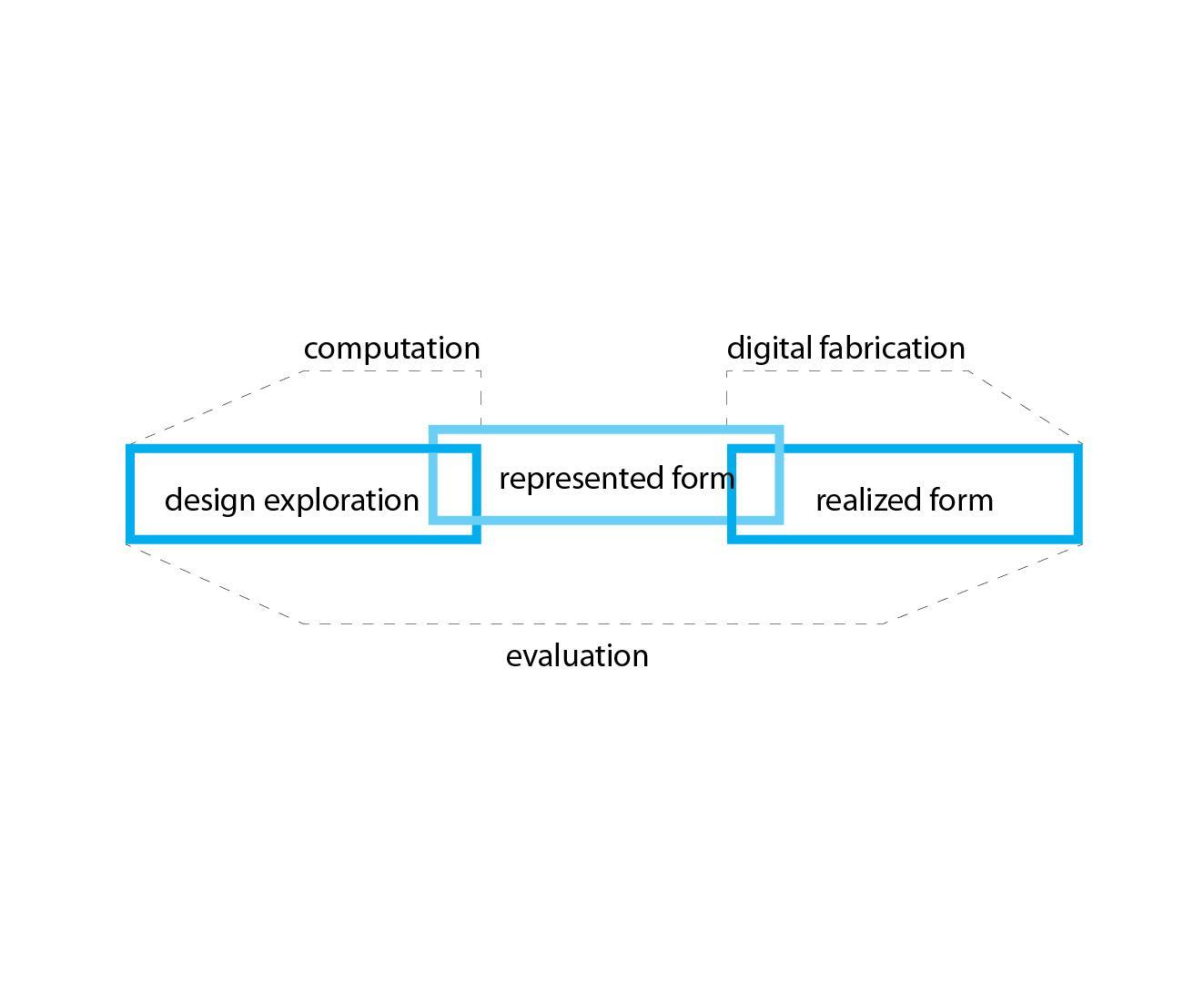 ecaade14_new_view_presentation_02_concept