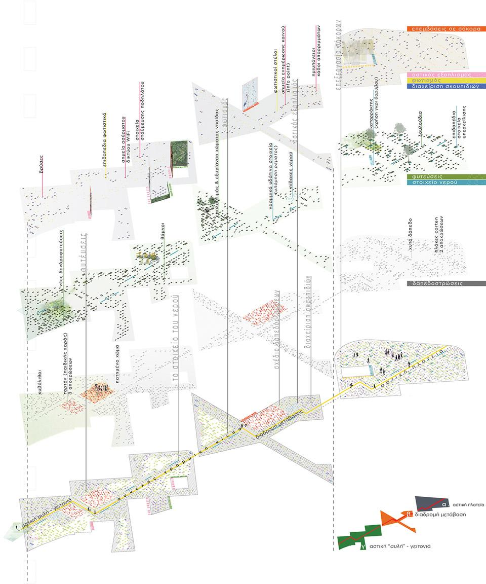 Urban-Threads-Polytopon-Architecture-Studio-Section-exploded-axonometric